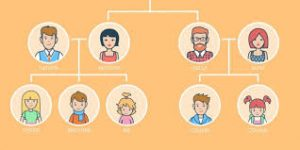 top-family-tree-lineage-dna-testing-services-lab-new-york-03